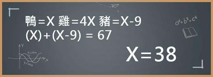 數學題目解法1