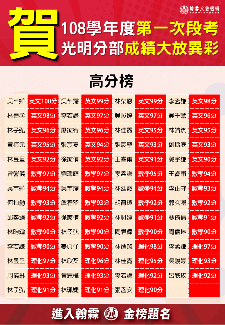光明108第一次段考榜單