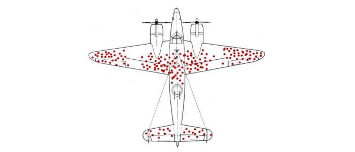 飛機彈孔分布圖